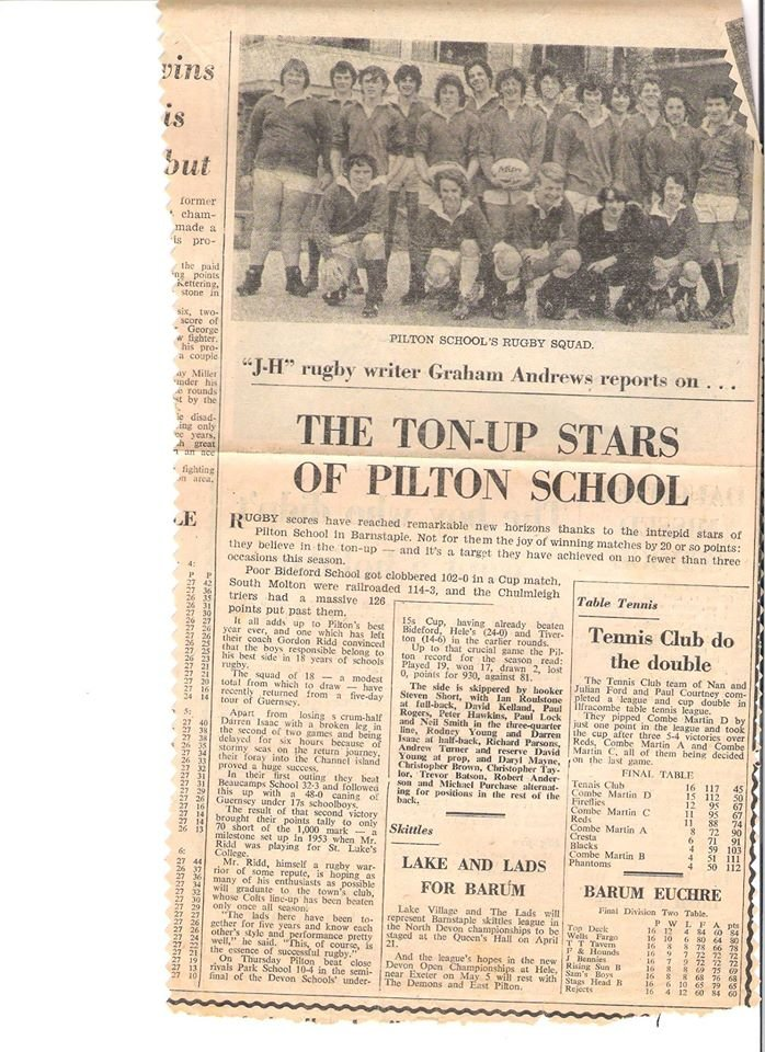 Pilton School Rugby Stars of 1979